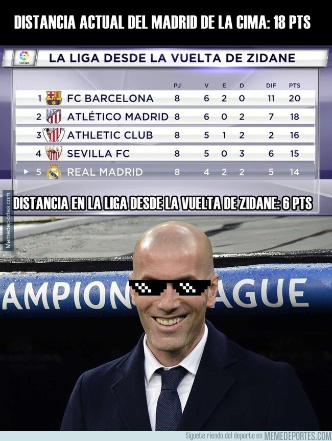 1073063 - En la liga de Zidane aún se puede ser campeón