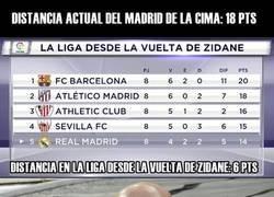 Enlace a En la liga de Zidane aún se puede ser campeón