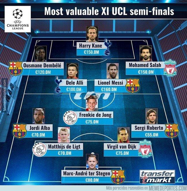 1073551 - Este es el XI con más valor de mercado de las semifinales de la Champions