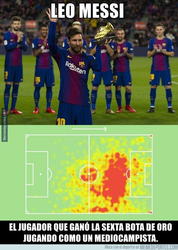 1075973 - El mapa de calor de Messi: Más tiempo dentro del círculo central que dentro del área rival