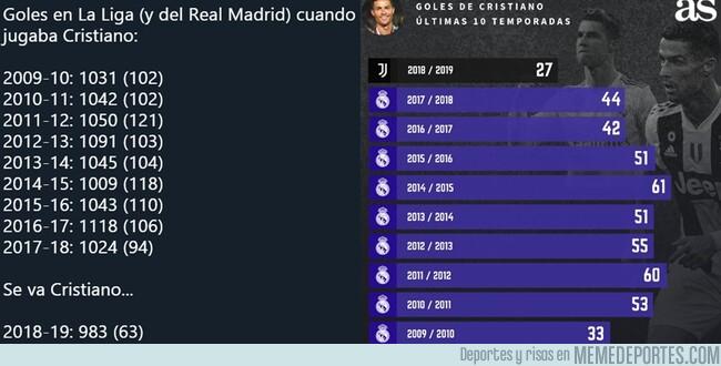 1076284 - La prueba de que el Madrid y Cristiano se necesitaban mútuamente