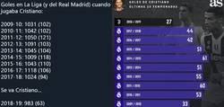 Enlace a La prueba de que el Madrid y Cristiano se necesitaban mútuamente