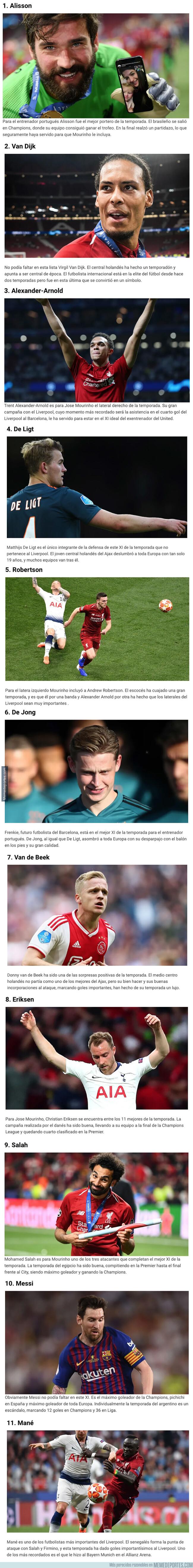 1077121 - Mourinho sorprende a todo el mundo con la elección del mejor XI de la temporada