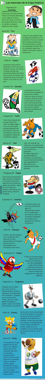 1078140 - Todas las mascotas de la historia de la Copa América