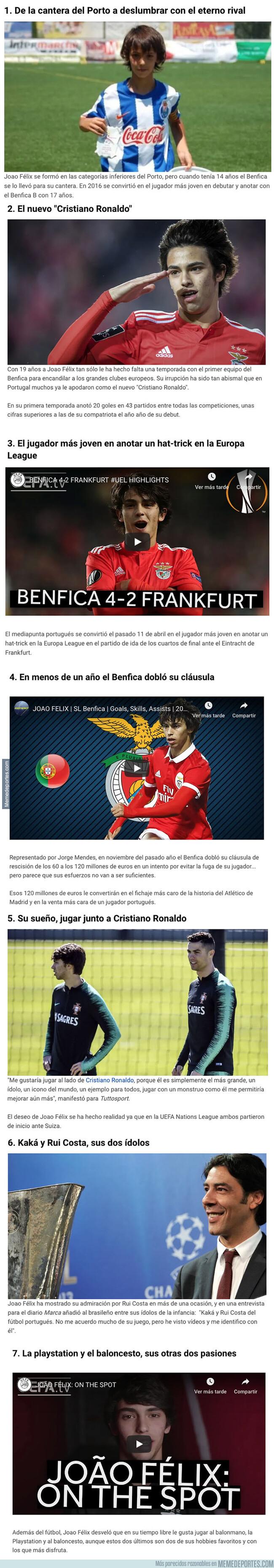 1078525 - 7 cosas que no sabías de Joao Felix, el nuevo flamante fichaje del Atlético de Madrid