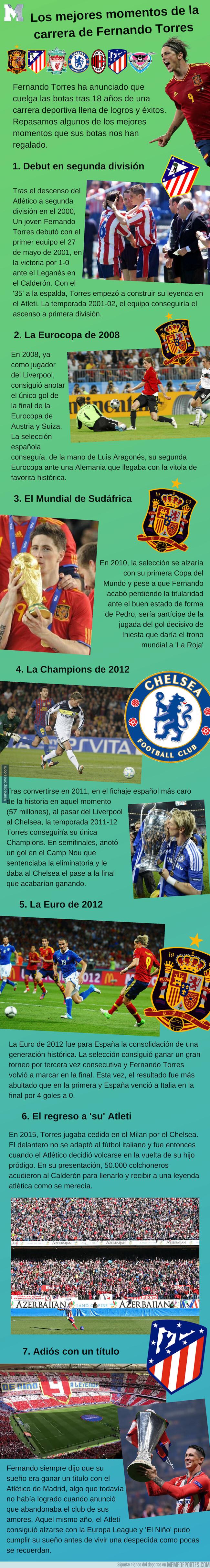 1078901 - Los mejores momentos de la carrera de Fernando Torres