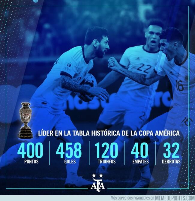 1079818 - Argentina liderando la tabla histórica de la Copa América