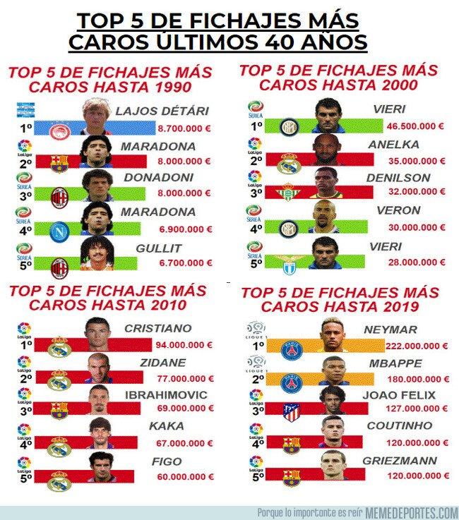 1081784 - Faltan los 57 y punto de Neymar por el Barça