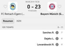 Enlace a El Bayern de Múnich le da una paliza al FC Rottach-Egern