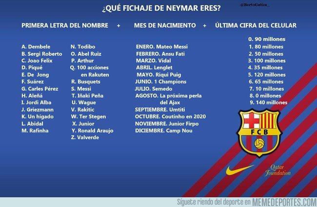 1084456 - ¿Qué fichaje de Neymar eres?