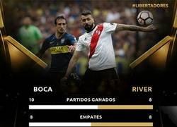 Enlace a Nuevo River-boca en semifinales