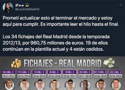 Enlace a Este es el pastizal que han gastado Barça, Real Madrid y Atlético de Madrid desde la temporada 2012/2013