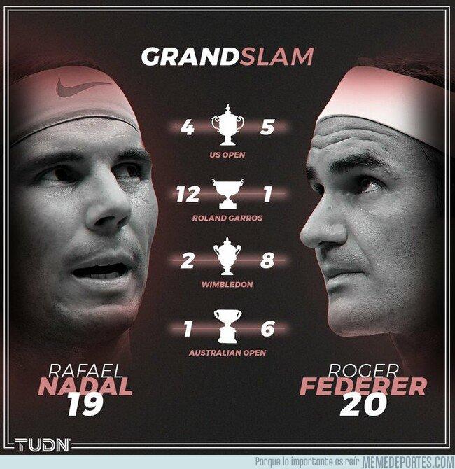 1085269 - Así va la carrera histórica de Grand Slams
