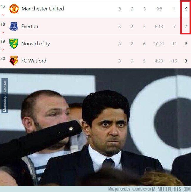 1087780 - Los fans del United al darse cuenta de que solo están a 2 puntos del descenso