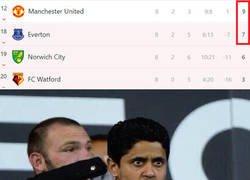 Enlace a Los fans del United al darse cuenta de que solo están a 2 puntos del descenso