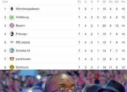 Enlace a A ver si la Bayernliga toma un poco de emoción