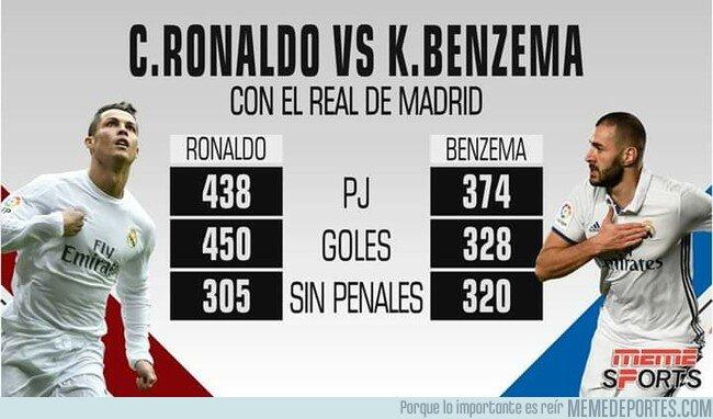 1088070 - Benzema en cierto punto, es el mejor jugador que ha tenido El real Madrid en su historia