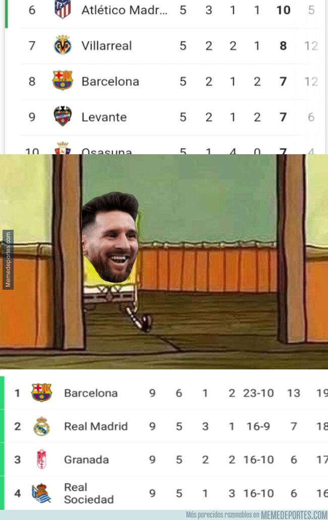 1088862 - Los efectos del regreso de Messi