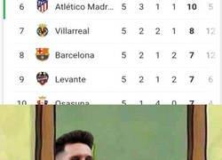 Enlace a Los efectos del regreso de Messi