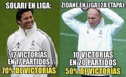 Enlace a Zidane no está mejorando a Solari