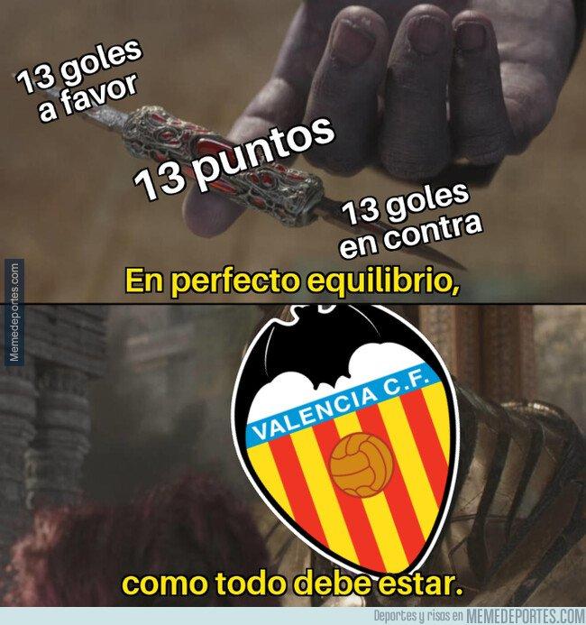 1088969 - El Valencia lleva una Liga muy equilibrada