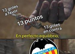 Enlace a El Valencia lleva una Liga muy equilibrada