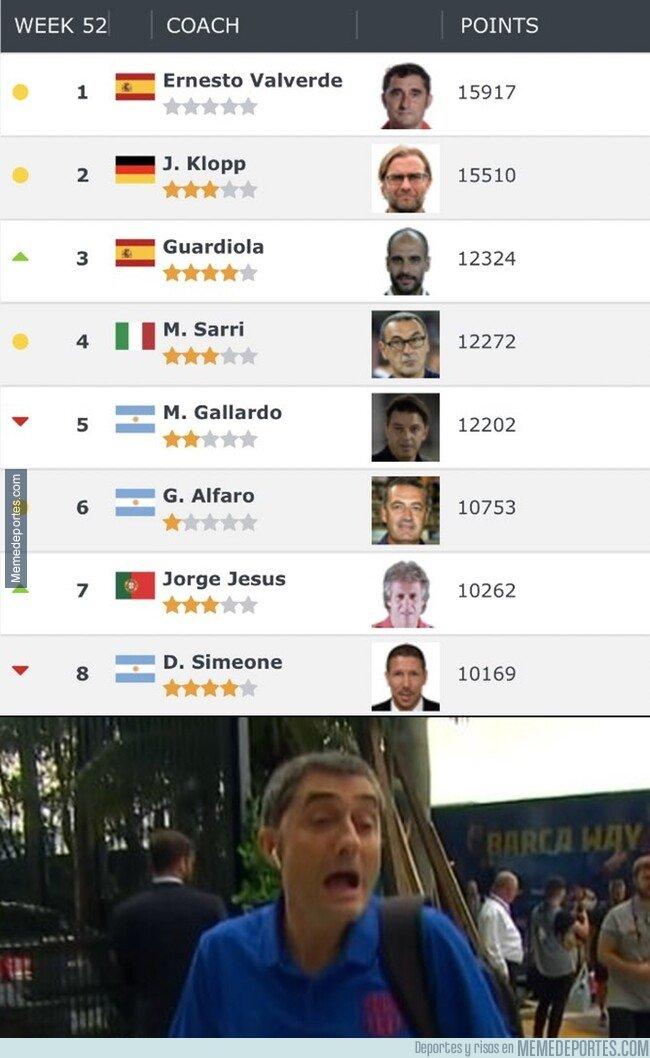 1094359 - El ranking de mejores entrenadores en 2019 segund ClubWorldRaking. Yo que se tío...