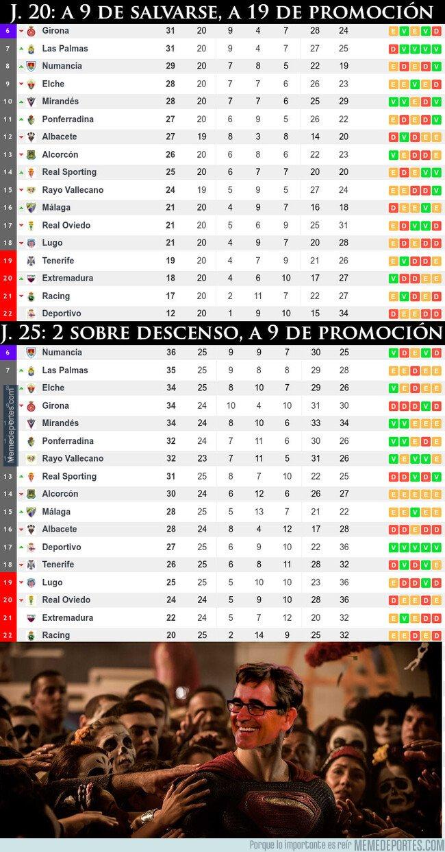 1096828 - El Depor, con Fernando Vázquez, de desahuciado a fuera de descenso en 5 jornadas en 5 jornadas