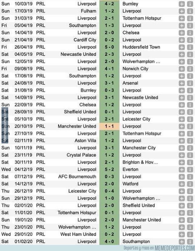 1097453 - Las últimas 30 fechas del Liverpool en Premier. Alucinante.