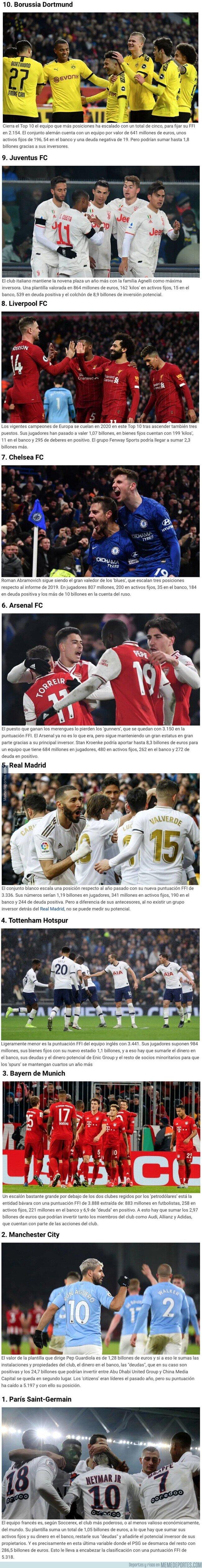 1098318 - Estos son los 10 clubes más poderosos del mundo, según Soccerex