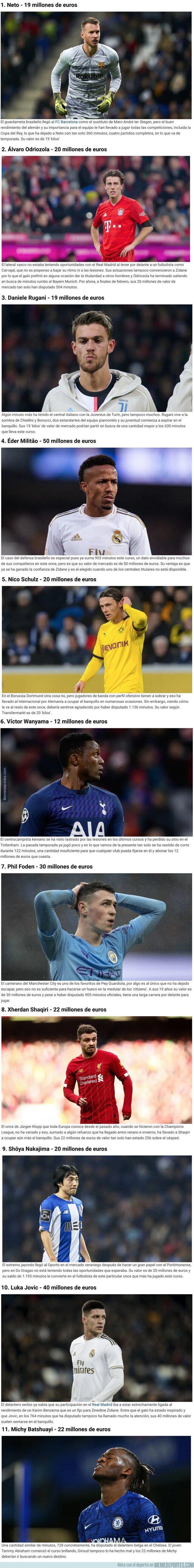 1099192 - El 11 ideal de los futbolistas más caros que menos juegan en sus equipos