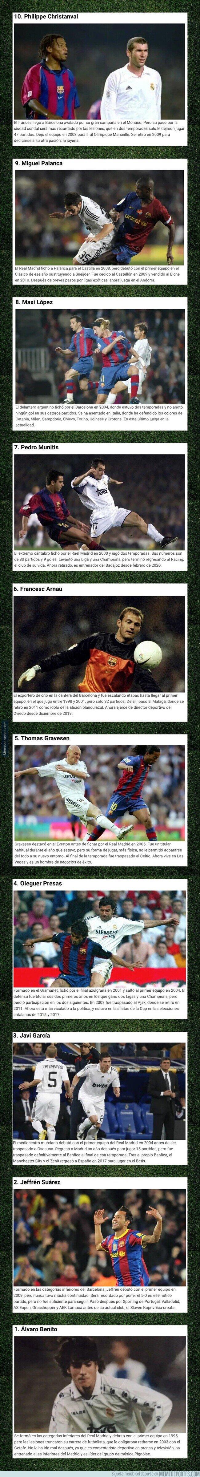 1099437 - Estos son 10 jugadores que no recordabas que habían jugado un Barça-Real Madrid