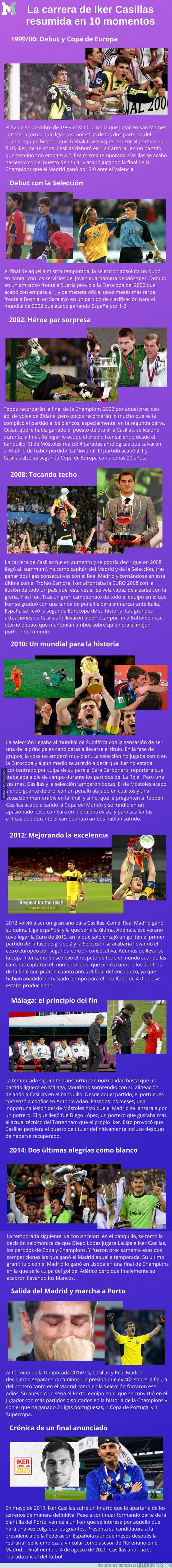 1111271 - La carrera de Iker Casillas resumida en 10 momentos