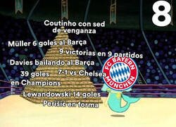 Enlace a Barcelona vs Bayern resumido