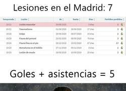 Enlace a Hazard tiene más lesiones que contribuciones de gol