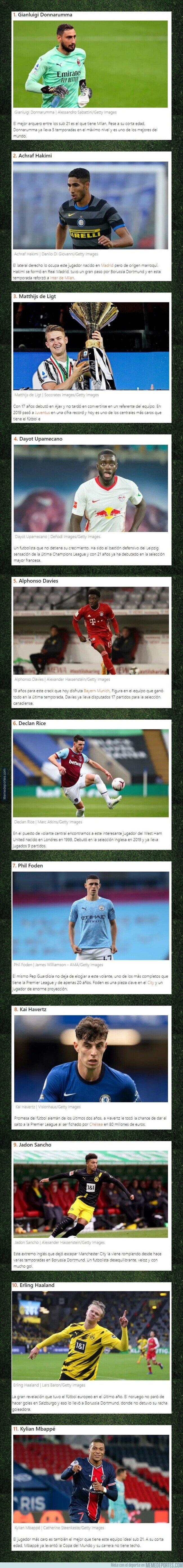1117463 - El once ideal de futbolistas sub 21 de la actualidad tiene nivel como para ganar un Mundial