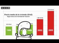 Enlace a Origen de la crisis española