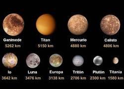 Enlace a Los planetas del Sistema Solar y sus Satélites