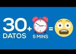 Enlace a 30 cosas que no sabías en 5 minutos