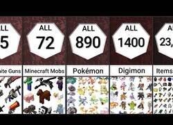 Enlace a El mundo 'gamer' en cifras