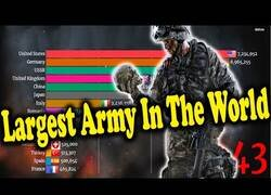 Enlace a Los países con mayor ejército desde 1816 hasta la actualidad