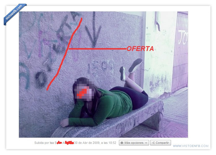 graffitti,oferta,pared