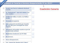 Enlace a Cambiando Coalición Canaria por Cuánto Cabrón