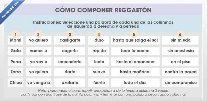 componer,dale,duro,formula,mai,musica,Reggaeton