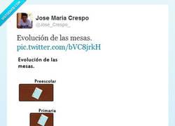 Enlace a La evolución de las mesas por @jose_crespo_