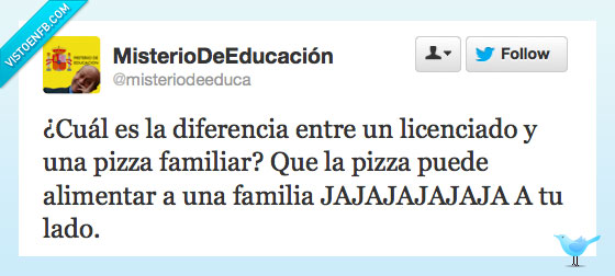 alimentar,diferencia,familia,familiar,licenciado,pizza,trabajo