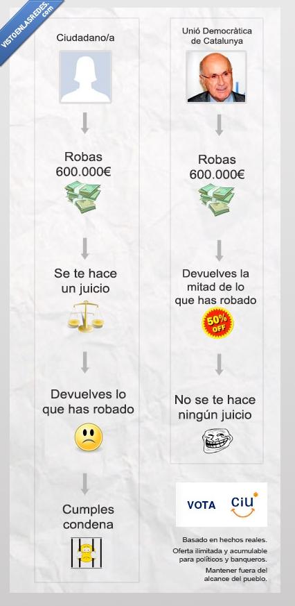 capitalismo,catalunya,ciu,corrupcion,crisis,democracia,duran,españa,mas,pallerols,udc,unió