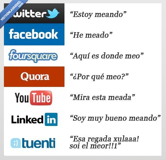 facebook,linkedin,red,tipo,twitter,youtube