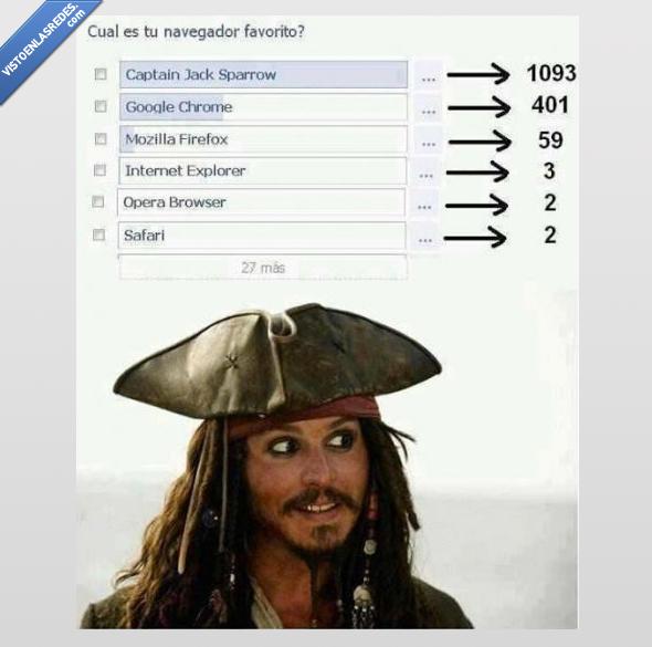 capitan jack sparrow,encuesta,explorer,mozilla,navegador,preferido