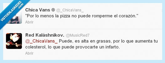Pizza,respuesta,twitter,zas en toda la boca